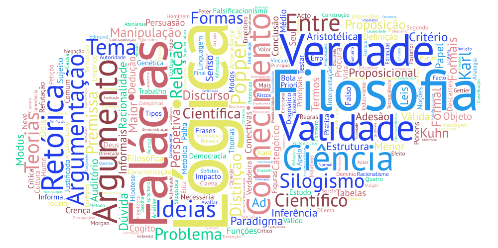 word-cloud-2